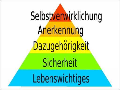"""""""Positives Pyramiden-Denken"""" in einer Zeit, in der fast nur noch die Gewinnmaximierung im ..."""